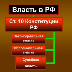 Органы власти Балыксы